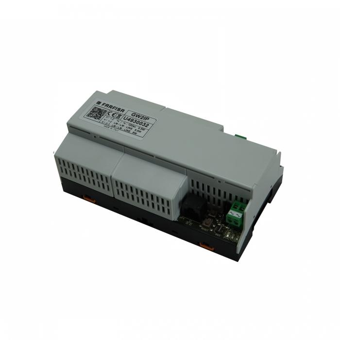 Gateway interface Duo System-IP -GW2IP