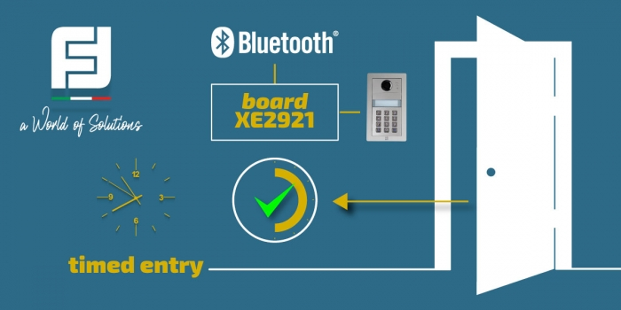 New XE2921 board for Alba in Bluetooth technology